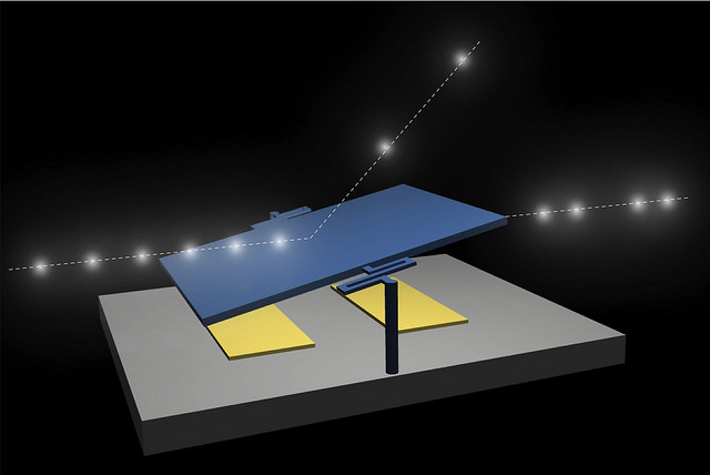 Scientists at Argonne have created a new way of manipulating high-intensity X-rays, which will allow researchers to select extremely brief but precise X-ray bursts for their experiments. This schematic of their microelectromechanical device consisting of a small oscillating mirror illustrates the reflection of an incoming X-ray at a particular critical angle. Image courtesy Daniel Lopez.