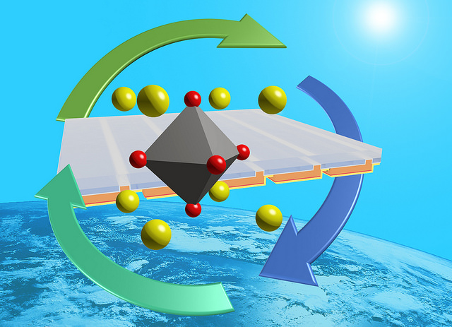 This graphic shows the semi-cubic structure of perovskite materials, and how they would fit into a solar power device. An Argonne-Northwestern study found that perovskite-based solar technology has the quickest energy payback time of all current solar technologies. Image by Seth Darling.