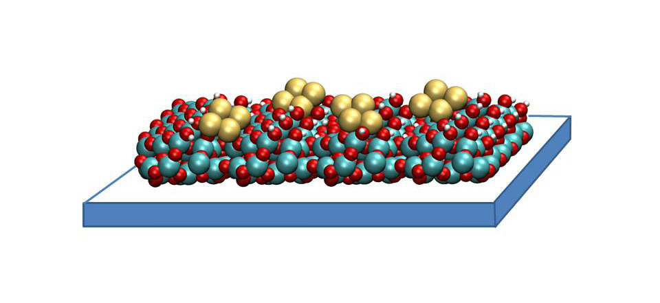 A copper tetramer catalyst created by researchers at Argonne National Laboratory may help capture and convert carbon dioxide in a way that ultimately saves energy. It consists of small clusters of four copper atoms each, supported on a thin film of aluminum oxide. These catalysts work by binding to carbon dioxide molecules, orienting them in a way that is ideal for chemical reactions. The structure of the copper tetramer is such that most of its binding sites are open, which means it can attach more strongl