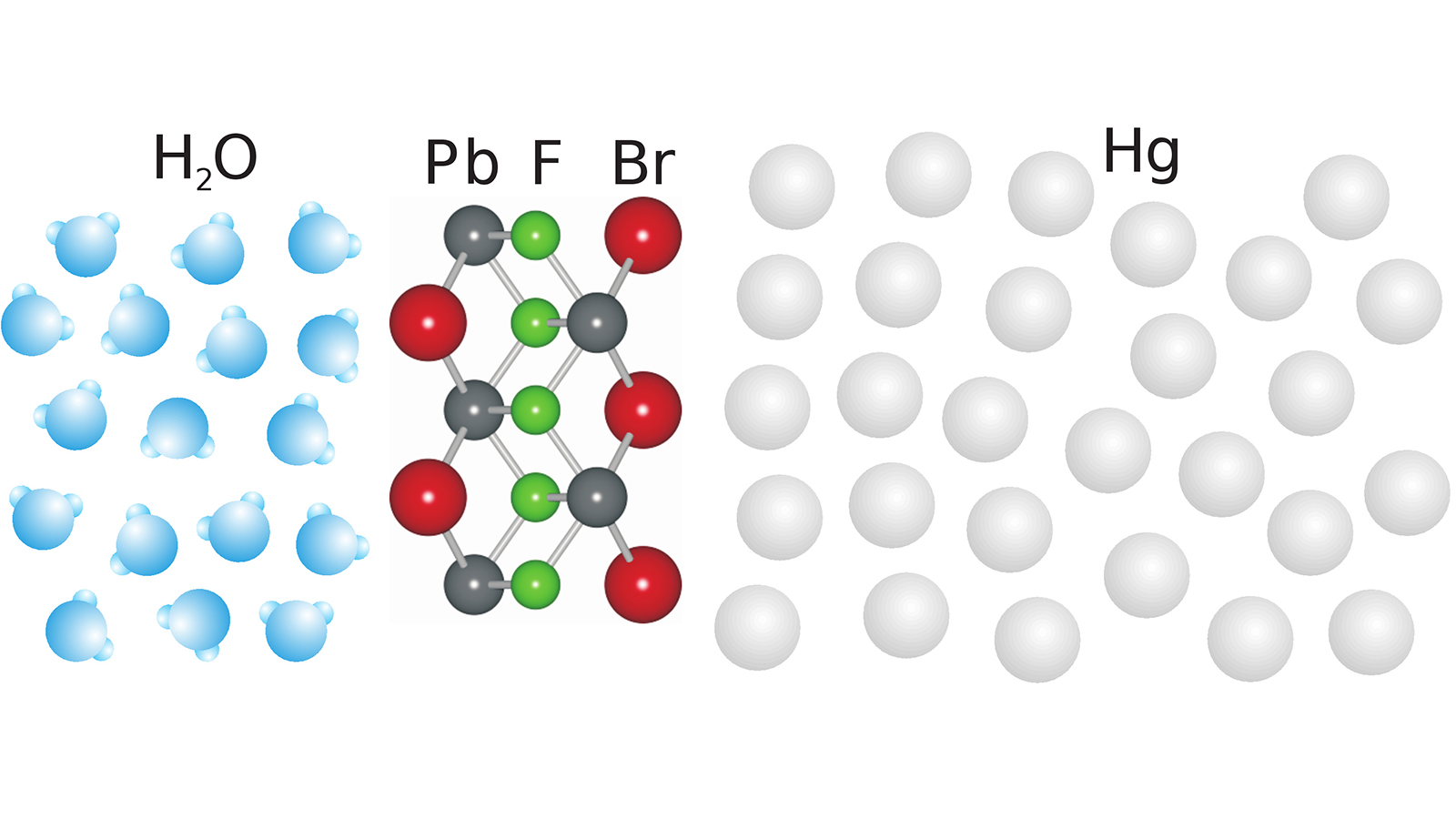 Illustration of the nano-layer at the liquid interface between the salt solution and mercury.