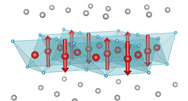 The crystal structure contains planes of iron atoms (shown as red spheres). Half the iron sites have a magnetization (shown as red arrows), which points either up or down, but the other half have zero magnetization. This shows that the magnetism results from the constructive and destructive interference of two magnetization waves, a clear sign that the magnetic electrons are itinerant, which means they are not confined to a single site.