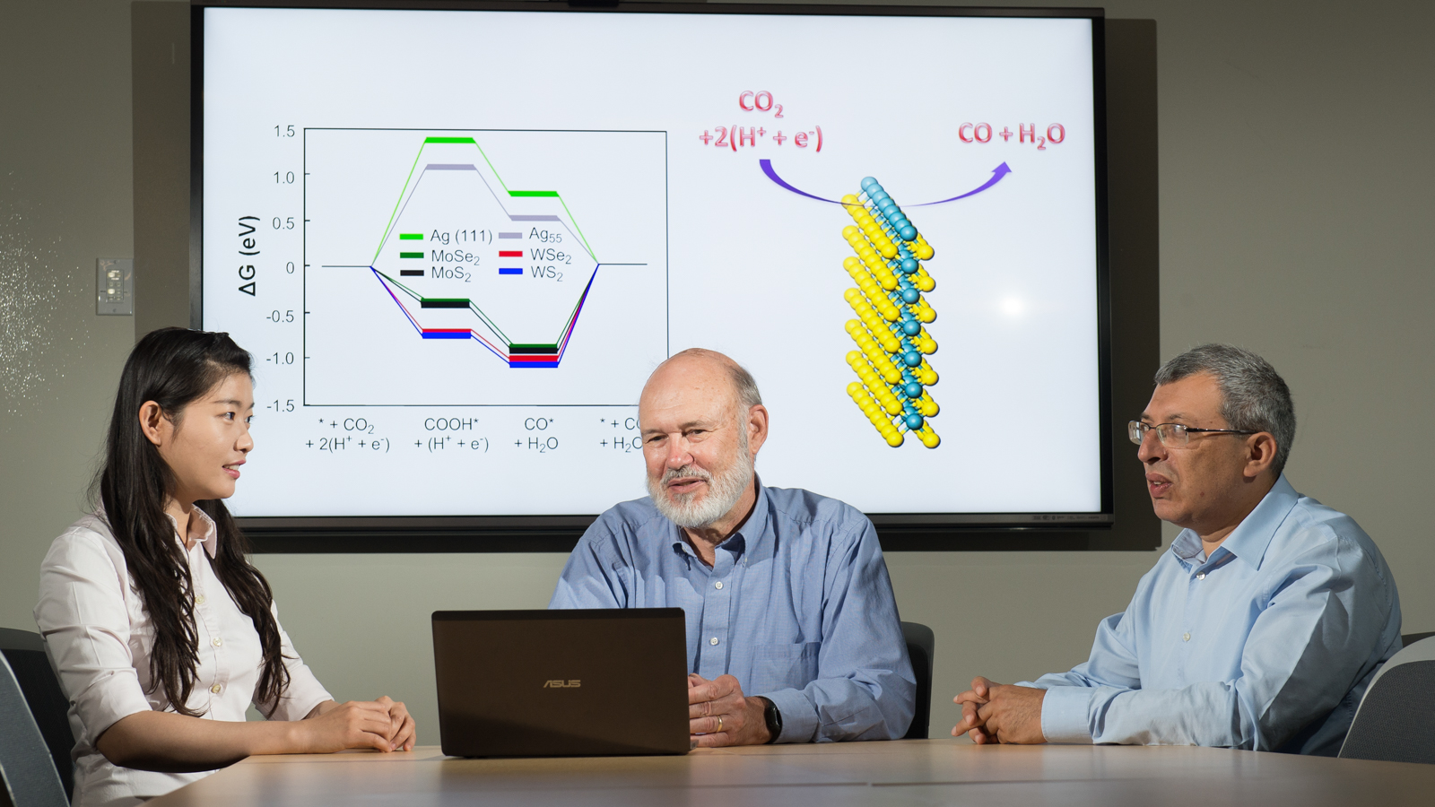 Argonne postdoctoral researcher Cong Liu and chemists Larry Curtiss and Peter Zapol discuss their recent research results on converting carbon dioxide into usable fuel.