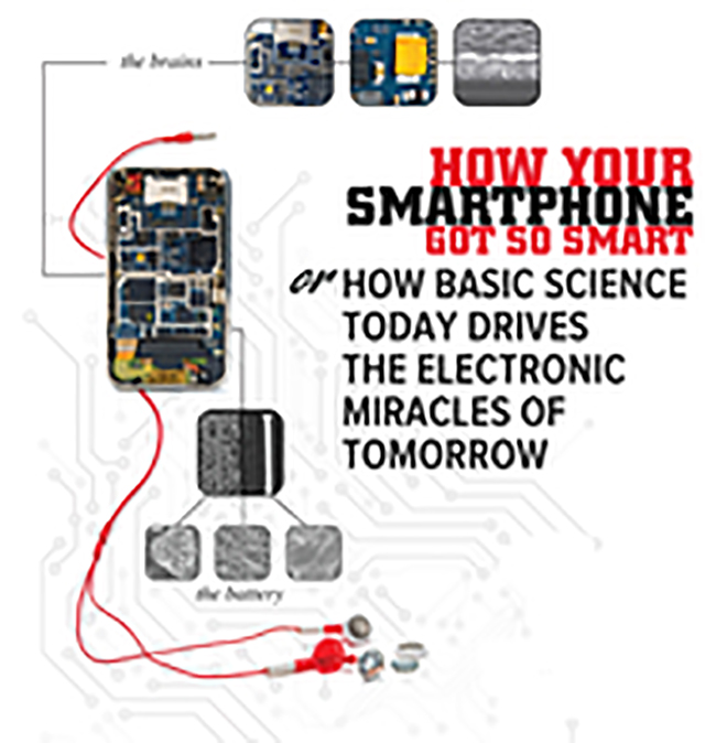 How Your Smartphone Got So Smart or How Basic Science Today Drives The Electronic Miracles of Tomorrow