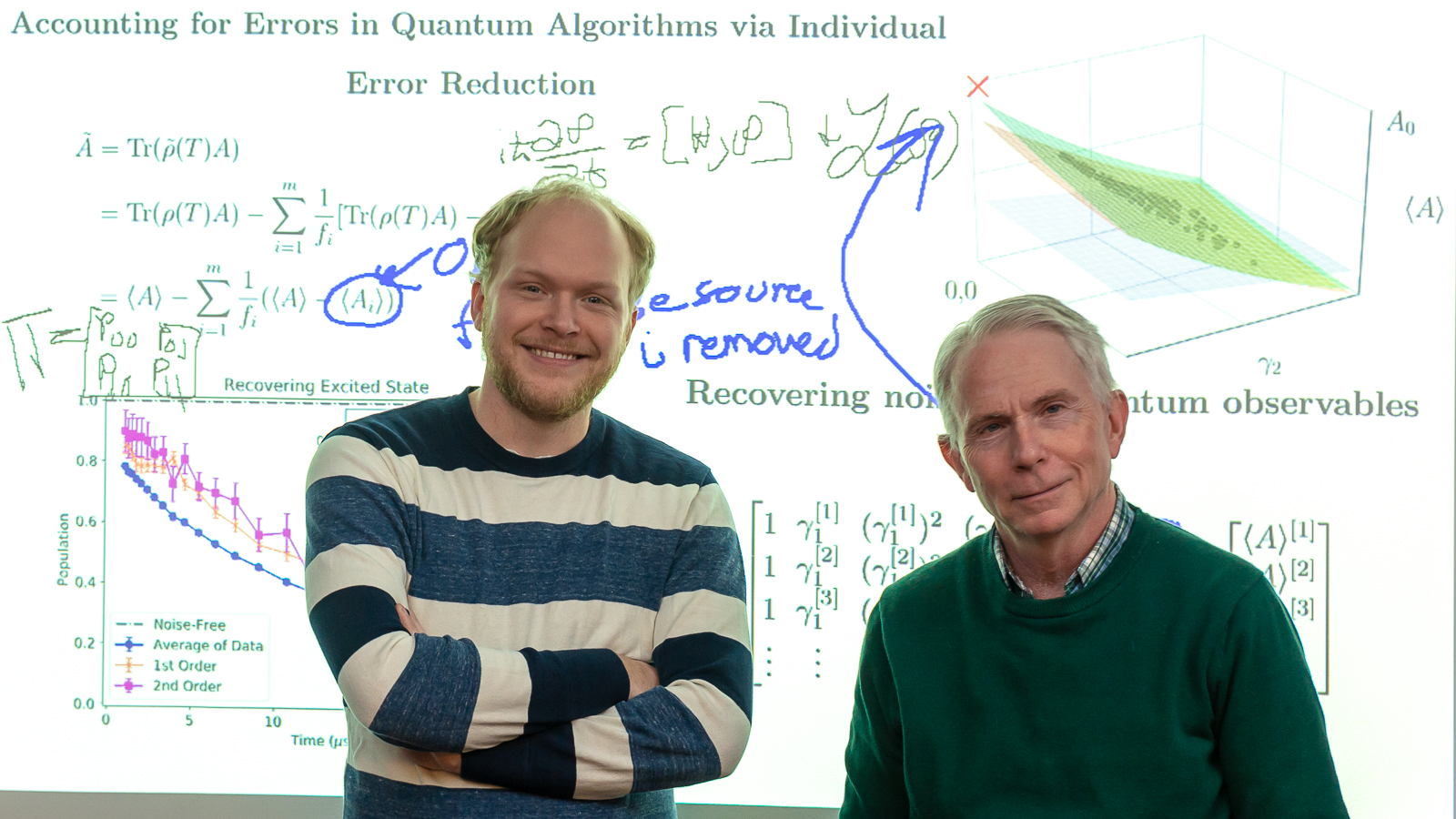 Matt Otten (left) and Stephen Gray (right) have developed a technique that effectively reduces quantum noise without the need for additional quantum hardware.