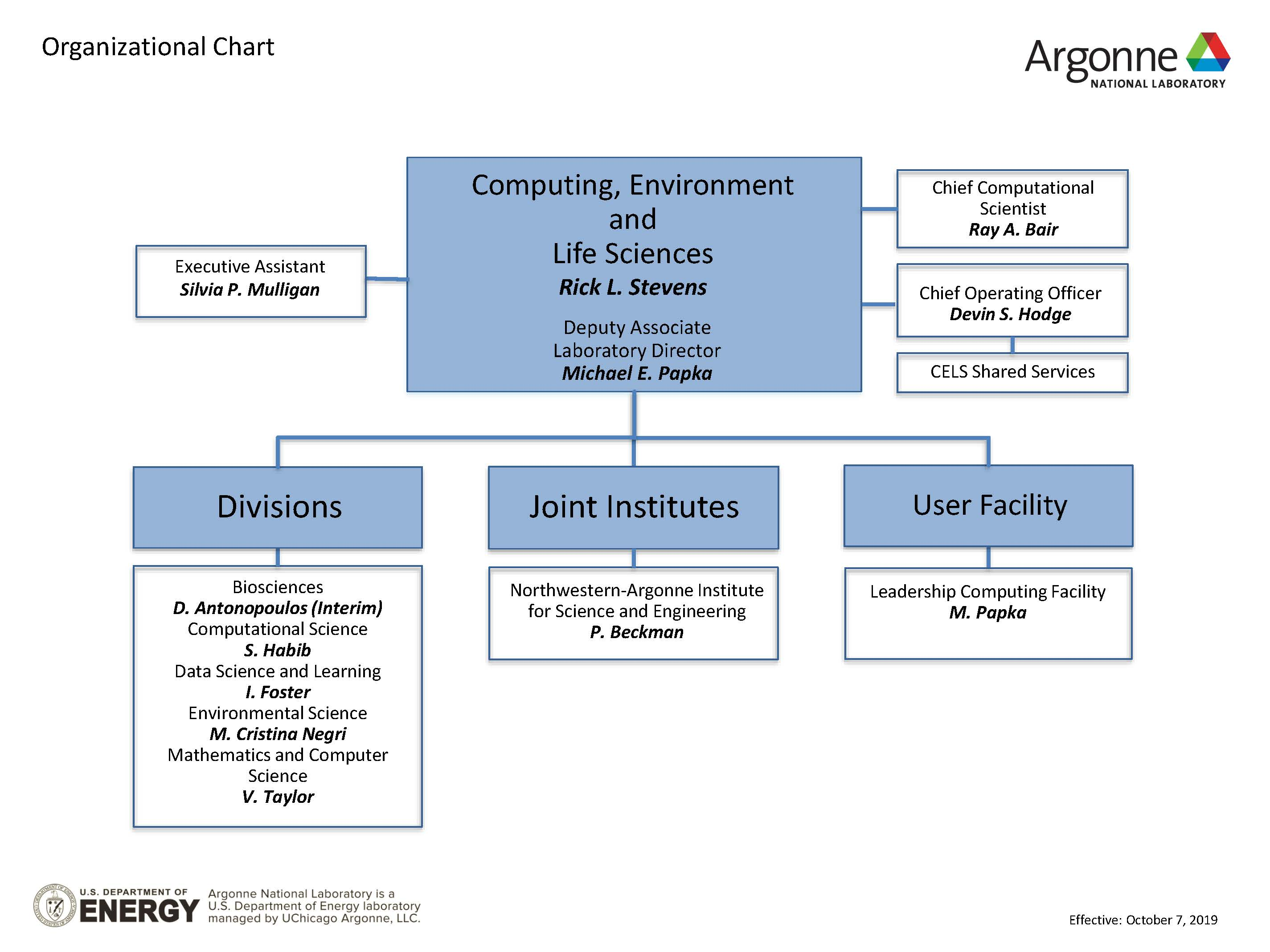 Organization chart for CELS Directorate at Argonne National Laboratory