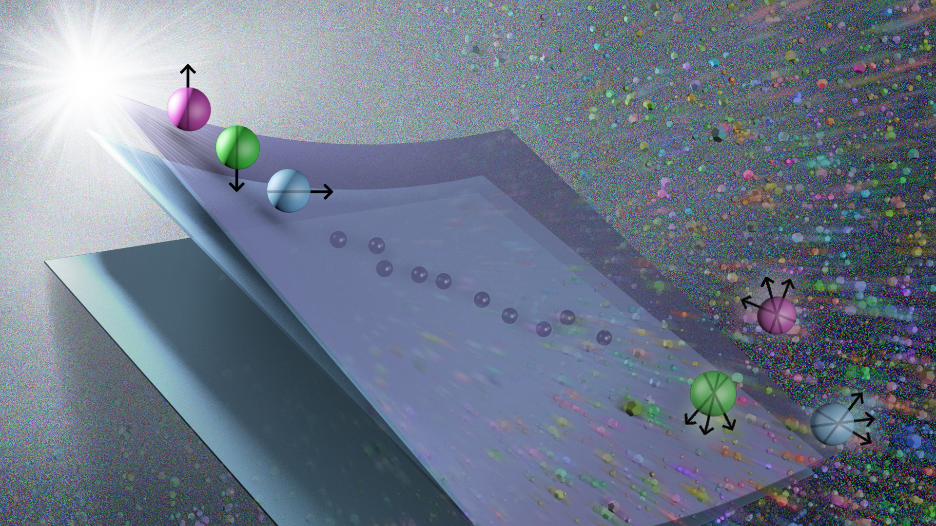 """Artist's interpretation of """"hypersurfaces"""" embedded in """"noise space."""" By combining experiments at different noise rates (spheres) and fitting hypersurfaces to the data (surfaces), Argonne scientists are able to recover """"noise-free"""" quantum information."""