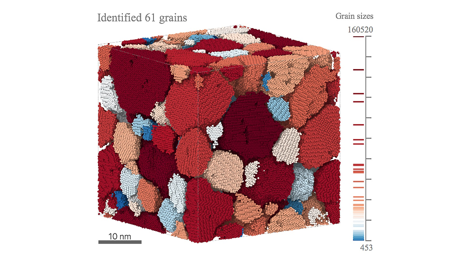 Machine-learning enabled characterization of 3D microstructure showing grains of different sizes and their boundaries. (Image by Argonne National Laboratory.)