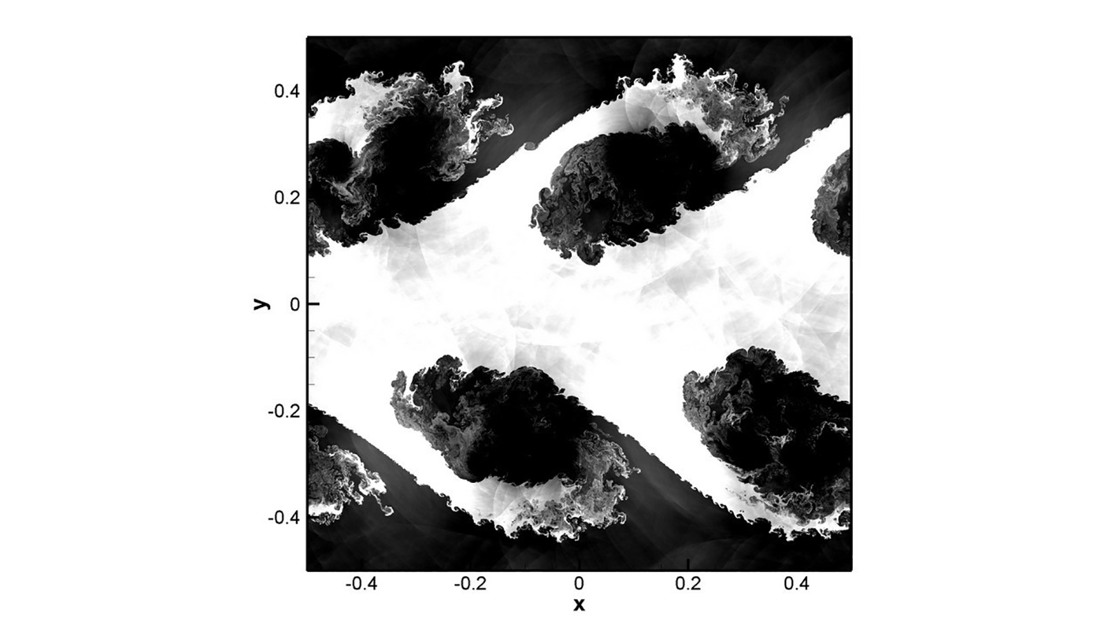 This image shows one snapshot of the time-varying density field for a two-dimensional compressible turbulence test case.