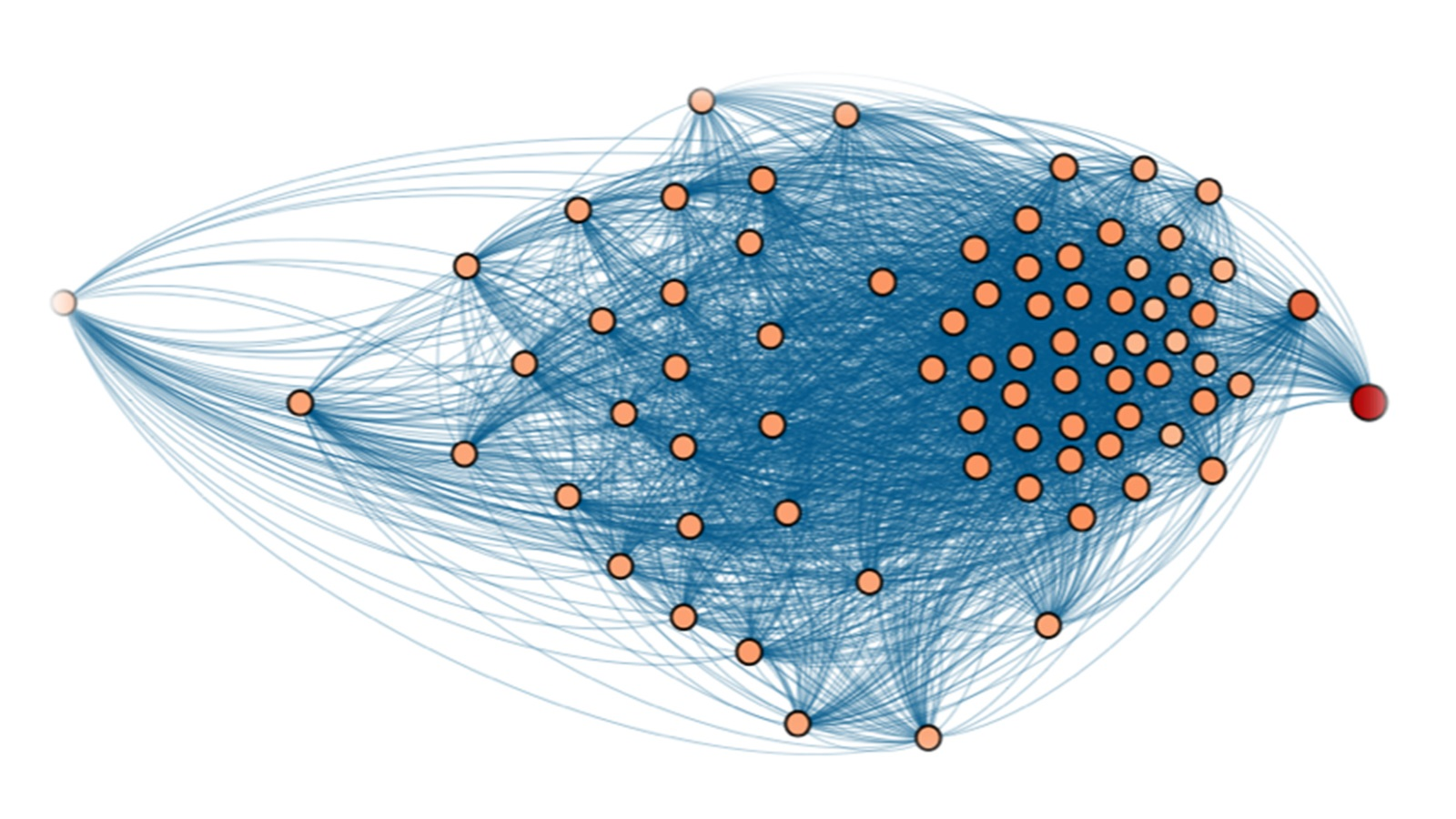 Endogenous contact networks, as generated using the Argonne CityCOVID model. (Image by Argonne National Laboratory.)