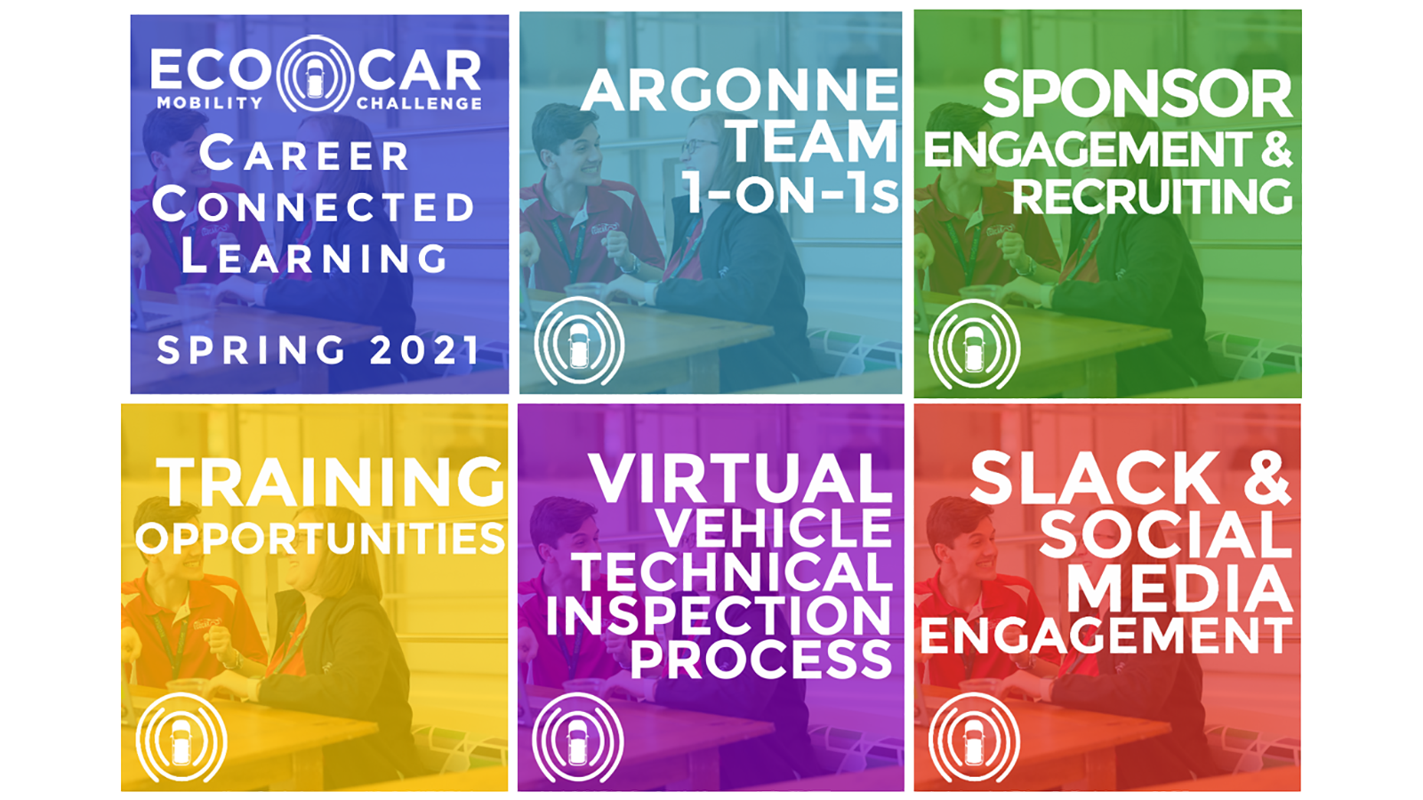 EcoCAR-Career Connected Learning, Spring 2021