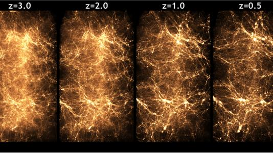 This series shows the evolution of the universe as simulated by a run called the Q Continuum, performed on the Titan supercomputer.