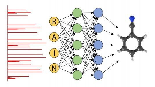 This schematic of a neural network shows the assignment of rotational spectra (red bars at left) by an algorithm (center) to identify the structure of a molecule in the gas phase (right). (Image by Argonne National Laboratory.)