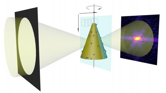 Illustration shows the experimental design of the simulated 3-D X-ray imaging experiment performed by scientists at Argonne, Northwestern and Cornell