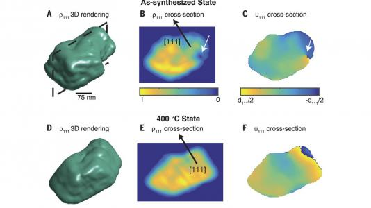 Grain boundary and dislocation movement in a single gold grain during heating