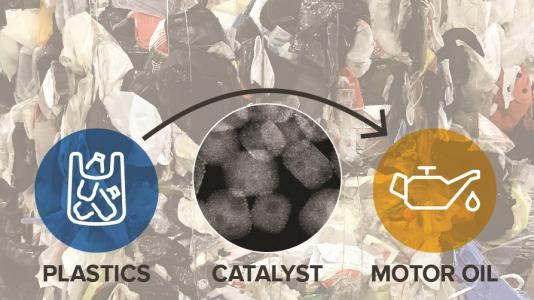 The catalyst of platinum nanoparticle/perovskite nanocuboid transforms discarded plastics into a higher value product (for example, motor oil). (Image by Argonne National Laboratory.)