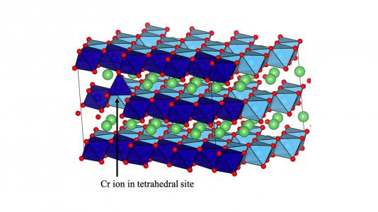 Simulations capture migrating chromium atoms within the model, lithium-rich cathode. (Juan Garcia and Hakim Iddir / Argonne National Laboratory.)