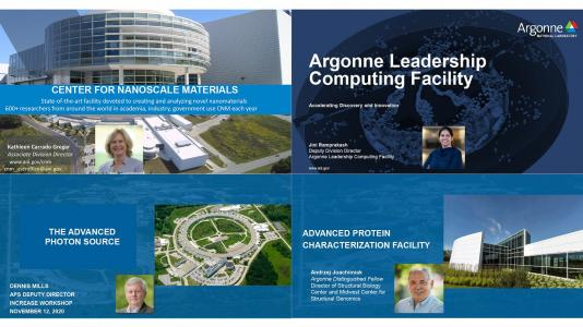 Representatives from Argonne's world-renowned user facilities present their facilities' achievements at the InCREASE User Facility Awareness Workshop. (Image by Argonne National Laboratory.)