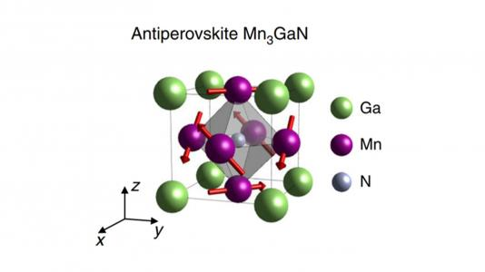 The unit cell of an antiperovskite alloy made of manganese, gallium and nitrogen. The arrows show the spin structure of the electrons. Harnessing this spin may help create smaller and more efficient electronic devices than those dependent on electron charge. (Image courtesy Chang-Beom Eom.)
