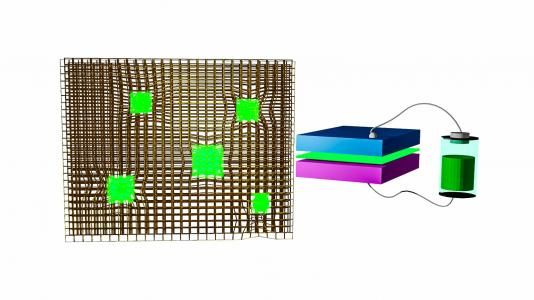 Rendition of framework with green squares, connection of panels with cell. (Image by Los Alamos National Laboratory.)