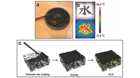"This shows a) Chinese ink and writing brush, similar to those used for writing and drawing for over 2000 years, b) digital and infrared images of the Chinese character ""water"" written in Chinese ink under simulated sunlight and c) a scheme of the fabrication process for ALD/Chinese‐ink‐coated materials. (Image by Argonne National Laboratory.)"