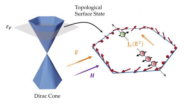 Argonne National Laboratory Homepage | Argonne National