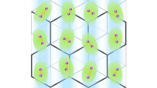 Hexagonal shapes with pairs of connected dots. (Image by Anand Bhattacharya/Argonne National Laboratory.)