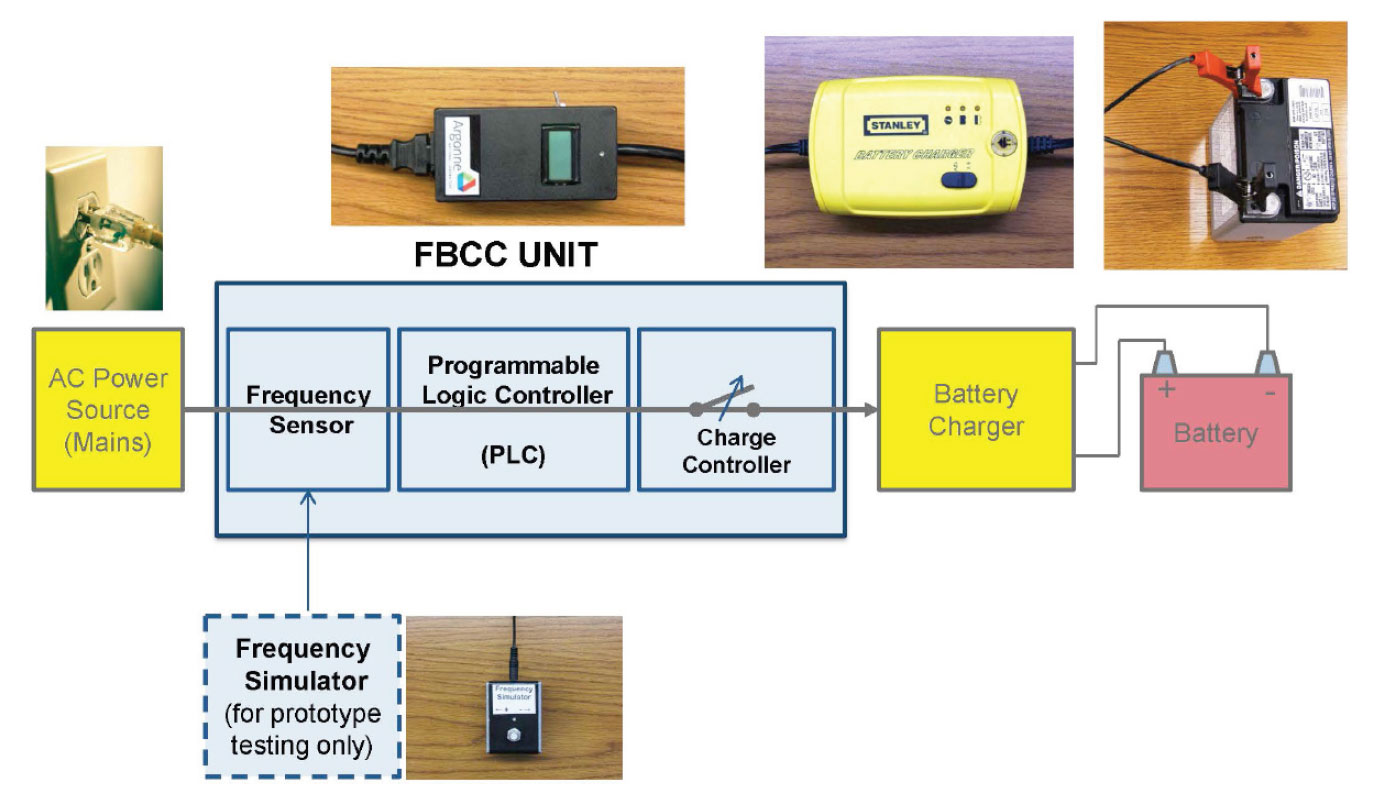 Charge Controller Circuit